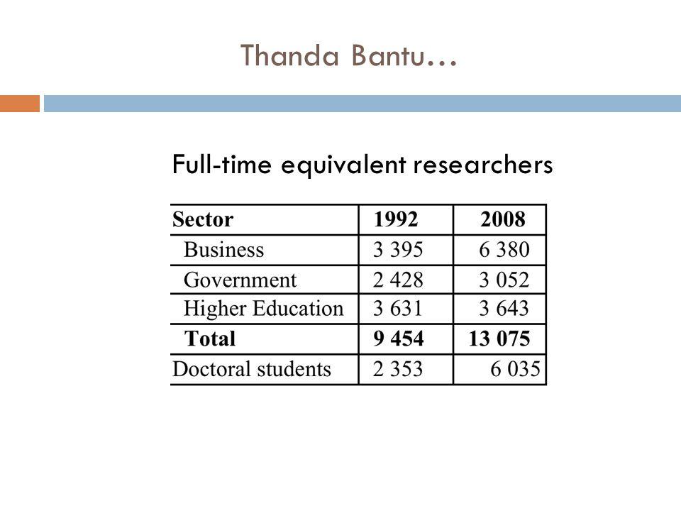 Thanda Bantu… Full-time equivalent researchers