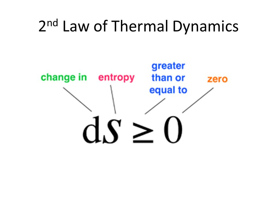 2 nd Law of Thermal Dynamics