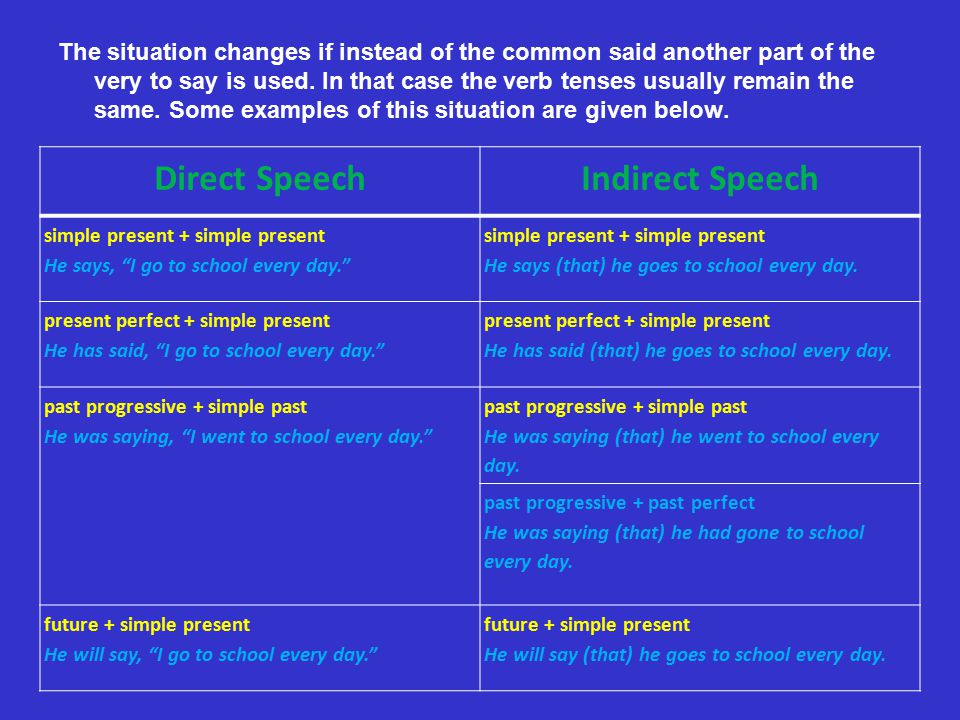 The situation changes if instead of the common said another part of the very to say is used. In that case the verb tenses usually remain the same. Som