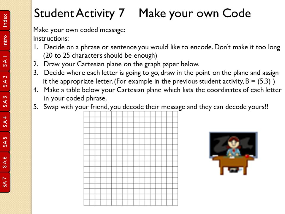 S A 1 S A 2 S A 3 S A 4 SA 5 S A 6 SA 7 Index Intro Student Activity 7 Make your own Code Make your own coded message: Instructions: 1.Decide on a phr