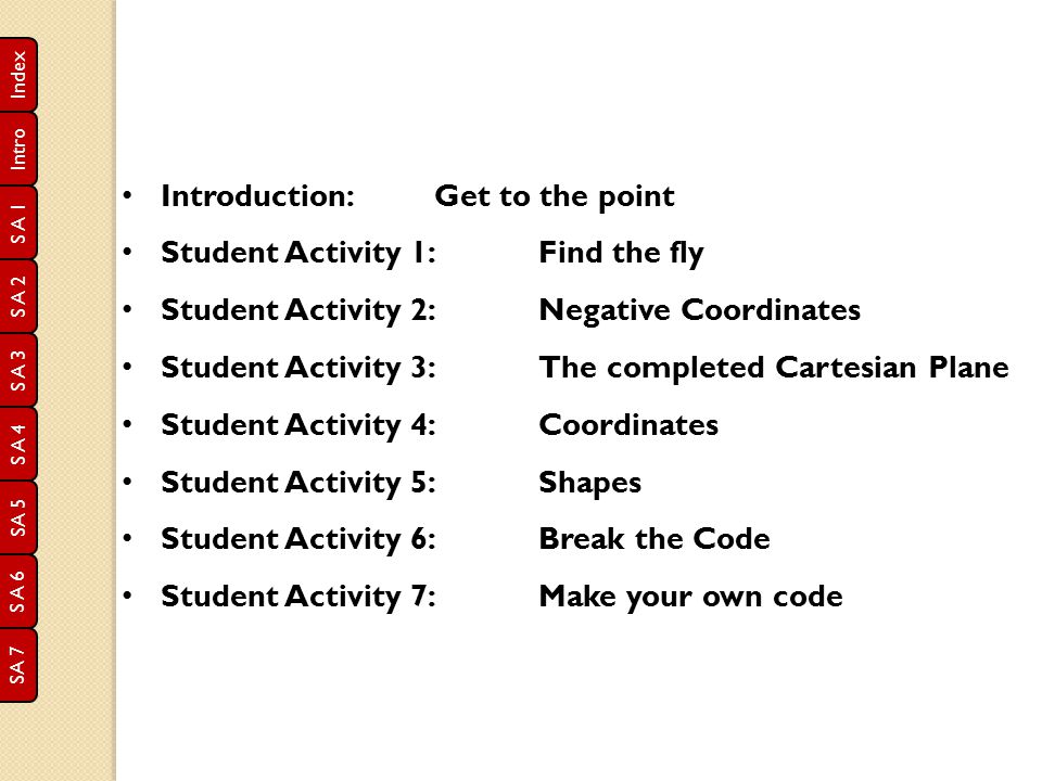 S A 1 S A 2 S A 3 S A 4 SA 5 S A 6 SA 7 Index Intro Introduction:Get to the point Student Activity 1:Find the fly Student Activity 2:Negative Coordina