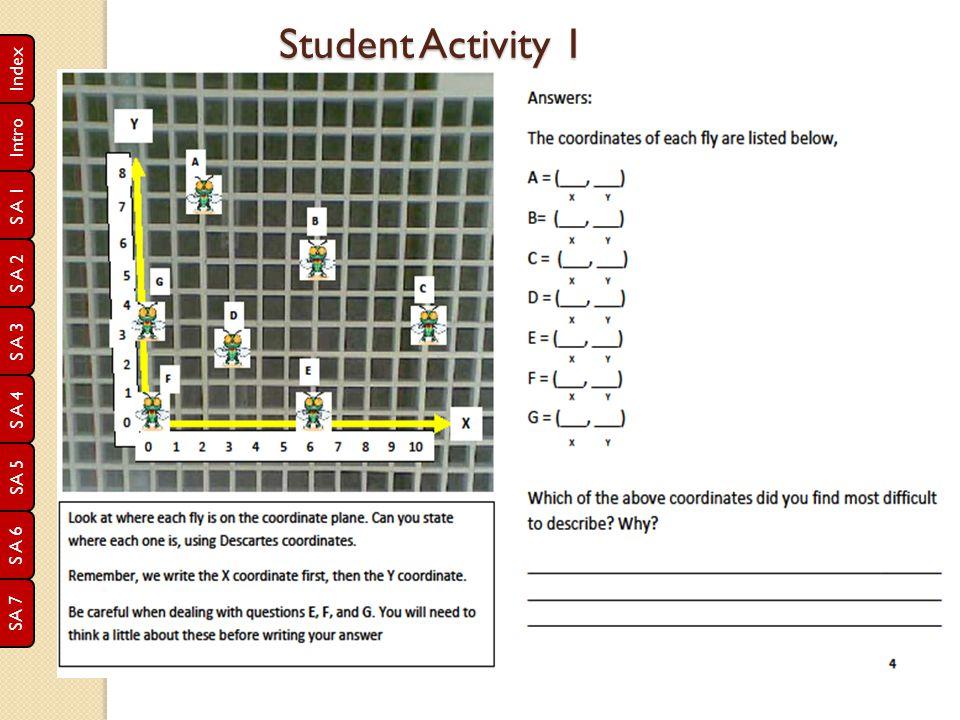 S A 1 S A 2 S A 3 S A 4 SA 5 S A 6 SA 7 Index Intro Student Activity 1
