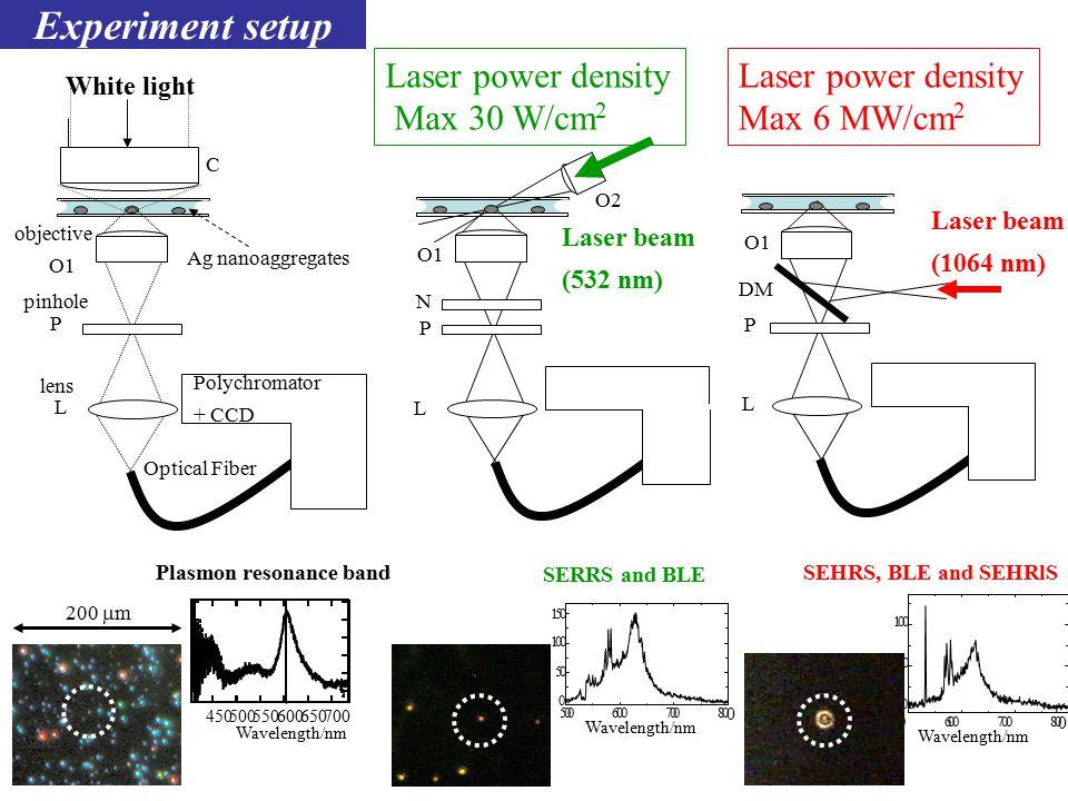 O1 P L White light C Ag nanoaggregates Optical Fiber Polychromator + CCD O1 P L Laser beam (1064 nm) DM O1 P L N Laser beam (532 nm) O2 Experiment setup Plasmon resonance band Wavelength/nm 700650600550500450 0 50 100 150 SERRS and BLE 0 50 100 SEHRS, BLE and SEHRlS Laser power density Max 6 MW/cm 2 Laser power density Max 30 W/cm 2 50060070080 0 Wavelength/nm 50060070080 0 pinhole lens 200  m objective