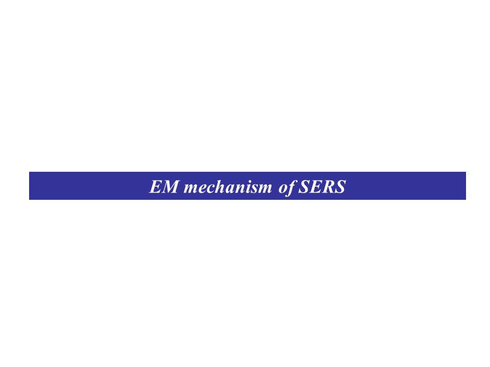 EM mechanism of SERS