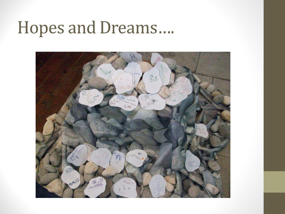 Hopes and Dreams….
