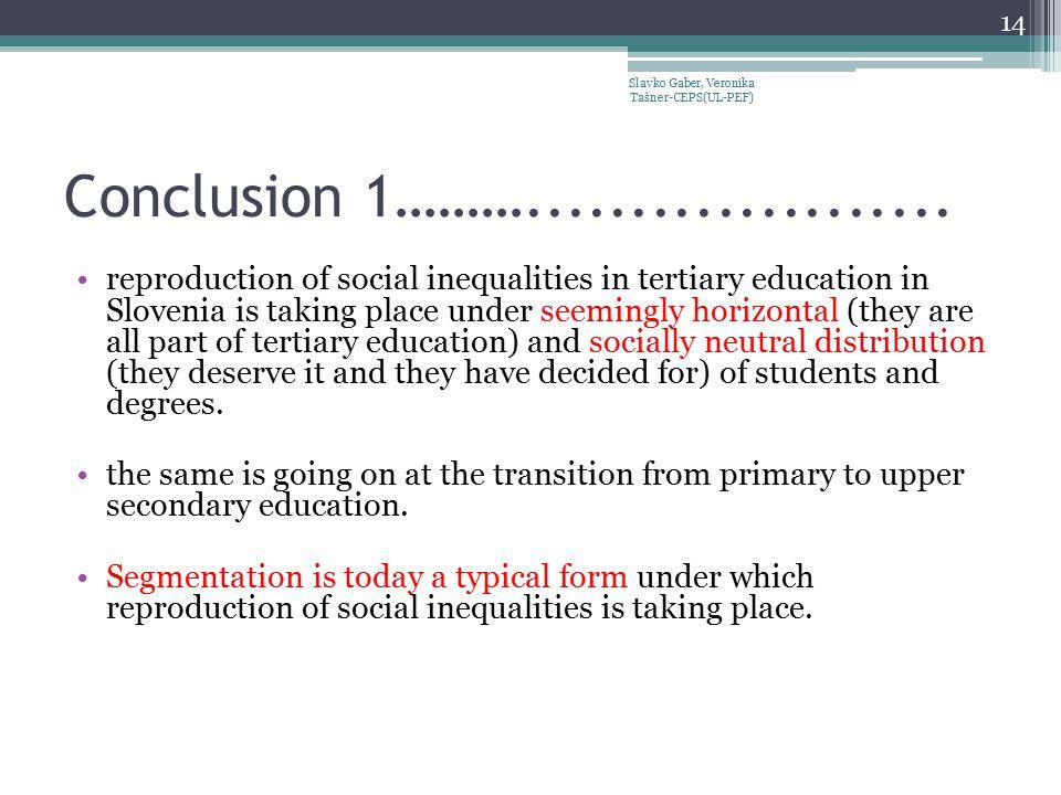Conclusion 1………....................