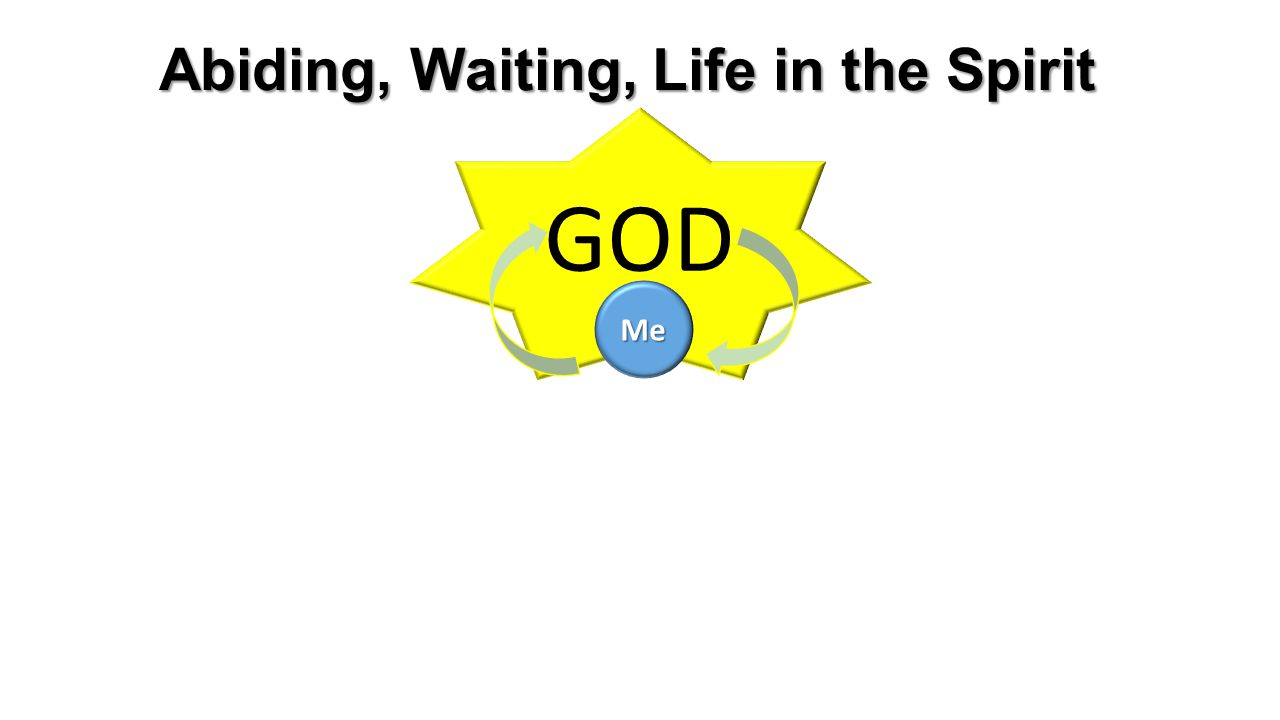 GOD Abiding, Waiting, Life in the Spirit Me
