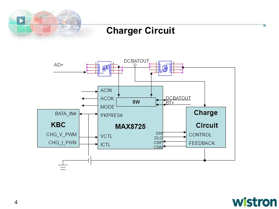 4 Charge Circuit CONTROL FEEDBACK ACIN ACOK MODE PKPRES# MAX8725 VCTL ICTL SW BATA_IN# KBC CHG_V_PWM CHG_I_PWN DCBATOUT BT+ DCBATOUT DHI DLO CSIP CSIN AD+ Charger Circuit