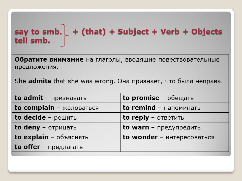 say to smb.+ (that) + Subject + Verb + Objects tell smb.