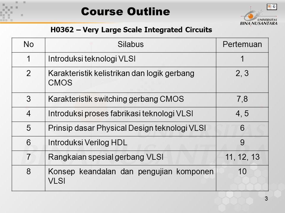 3 Course Outline NoSilabusPertemuan 1Introduksi teknologi VLSI1 2Karakteristik kelistrikan dan logik gerbang CMOS 2, 3 3Karakteristik switching gerbang CMOS7,8 4Introduksi proses fabrikasi teknologi VLSI4, 5 5Prinsip dasar Physical Design teknologi VLSI6 6Introduksi Verilog HDL9 7Rangkaian spesial gerbang VLSI11, 12, 13 8Konsep keandalan dan pengujian komponen VLSI 10 H0362 – Very Large Scale Integrated Circuits