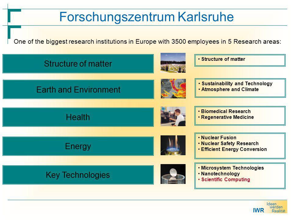 IWR Ideen werden Realität Forschungszentrum Karlsruhe Structure of matter Earth and Environment Key Technologies Health Energy Sustainability and Tech