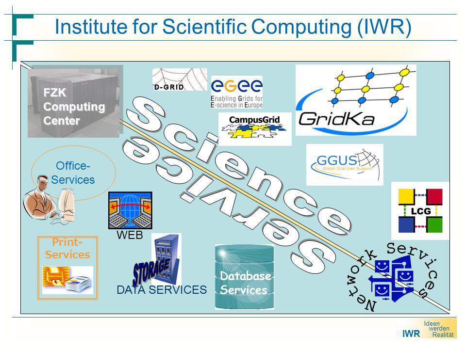 IWR Ideen werden Realität Institute for Scientific Computing (IWR) Office- Services Print- Services Database Services FZK Computing Center WEB DATA SERVICES