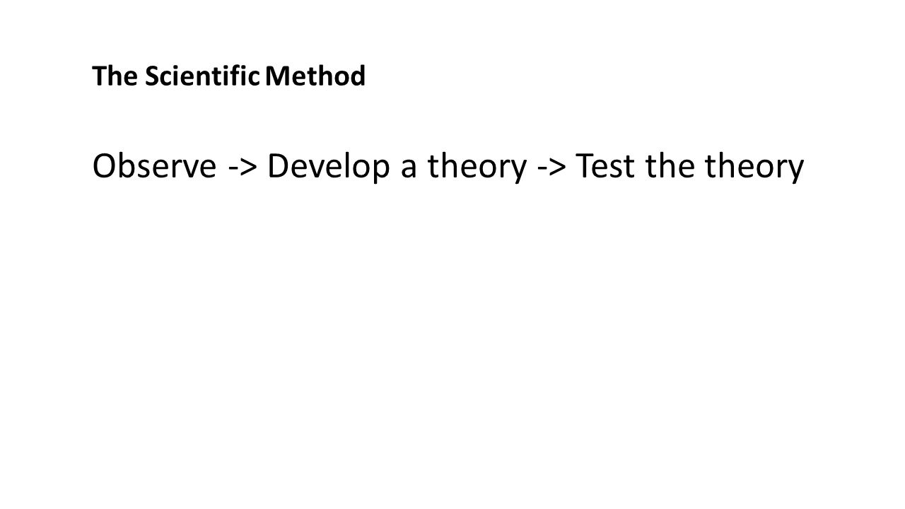 Observe -> Develop a theory -> Test the theory The Scientific Method