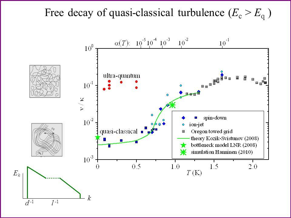 Free decay of quasi-classical turbulence (E c > E q ) k EkEk l -1 d -1
