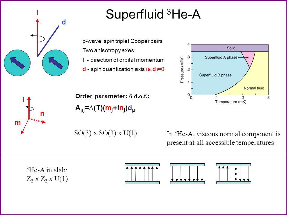 Free decay: Domain walls in 2d superfluid 3 He-A A.I.Golov, P.M.Walmsley, R.Schanen, D.E.Zmeev