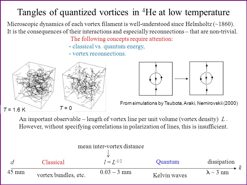 Free decay of quasi-classical turbulence (dominant large-scale flow) t -3/2 L(t) = (3C) 3/2  -1 k 1 -1 -1/2 t -3/2 where C ≈ 1.5 and k 1 ≈ 2  /d.