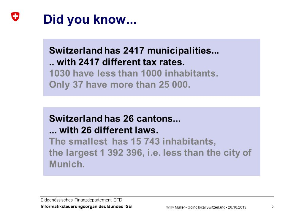 2 Eidgenössisches Finanzdepartement EFD Informatiksteuerungsorgan des Bundes ISB Willy Müller - Going local Switzerland - 20.10.2013 Switzerland has 2417 municipalities.....