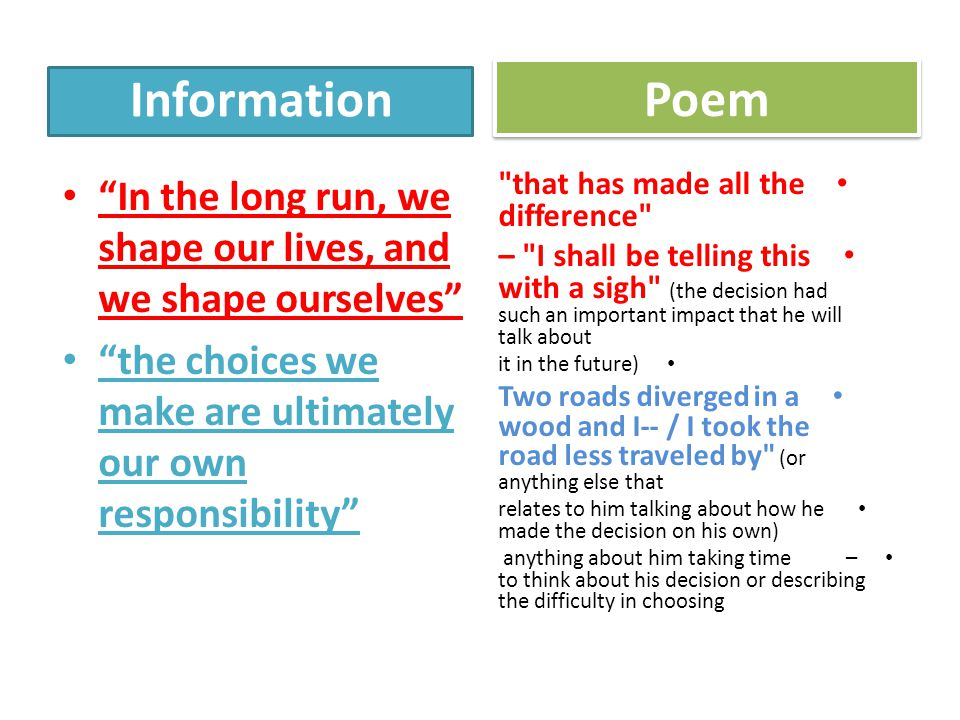 Information the choices we make are ultimately our own responsibility Poem Two roads diverged in a wood and I-- / I took the road less traveled by (or anything relates to him talking about how he made the decision on his own) – anything about him taking time to think about his decision or describing the difficulty in choosing