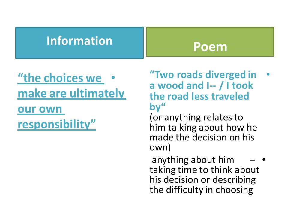 Final version(Answer key) In the quote Eleanor Roosevelt says that we are responsible for our choices.