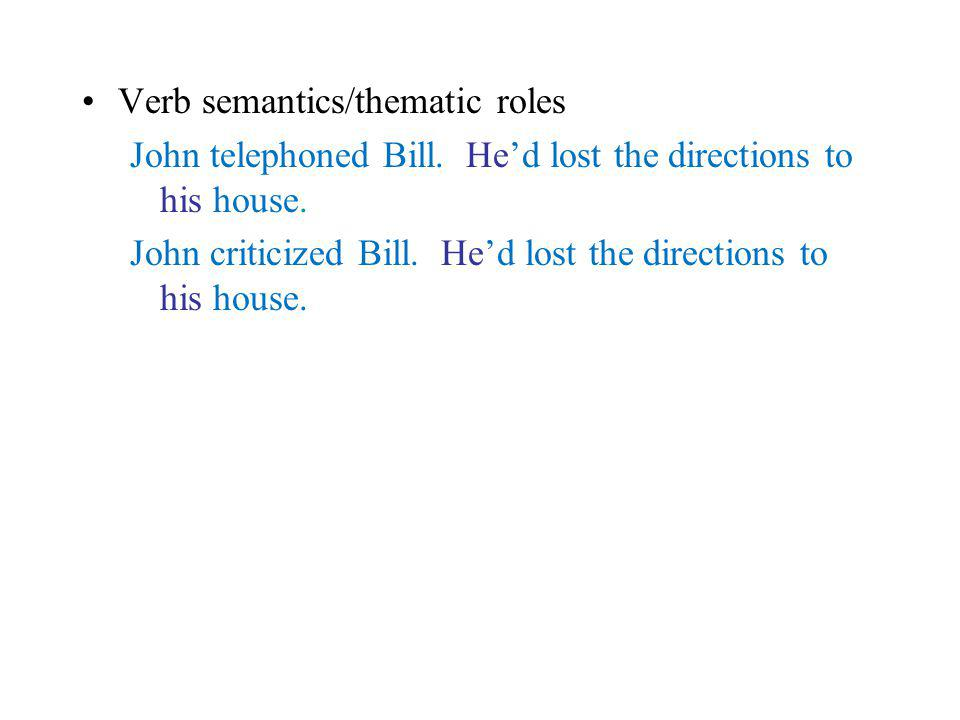Verb semantics/thematic roles John telephoned Bill.
