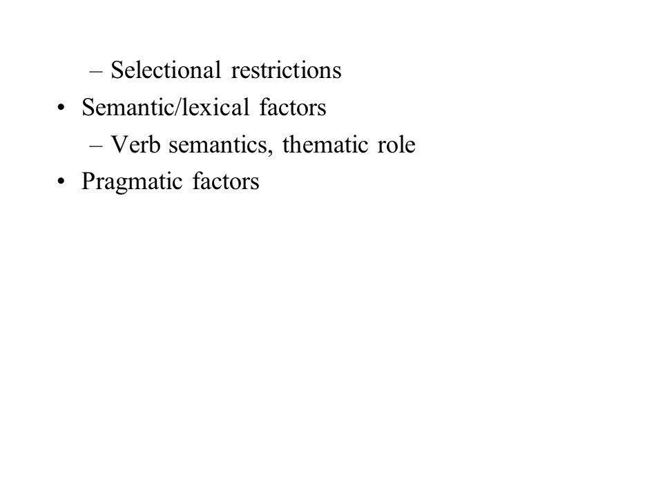 –Selectional restrictions Semantic/lexical factors –Verb semantics, thematic role Pragmatic factors