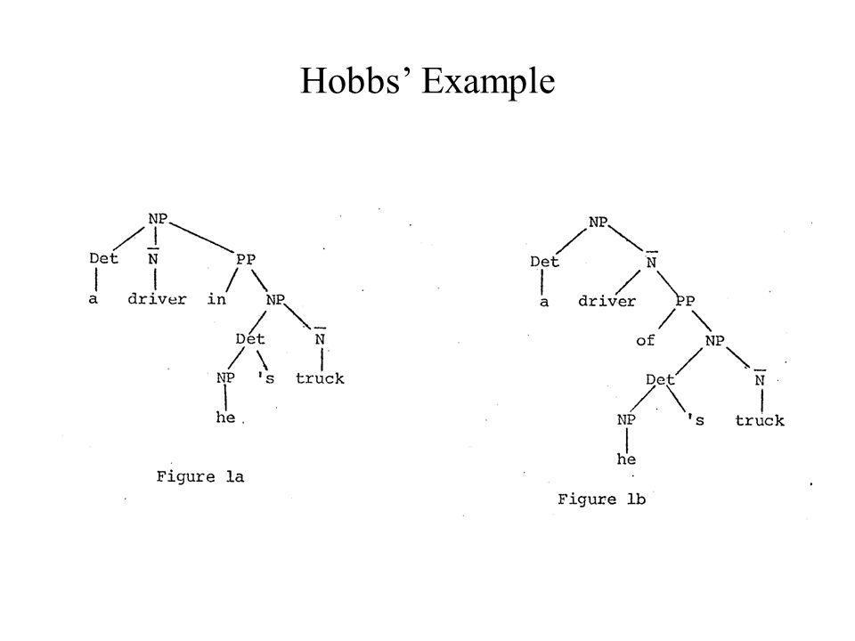 Hobbs' Example