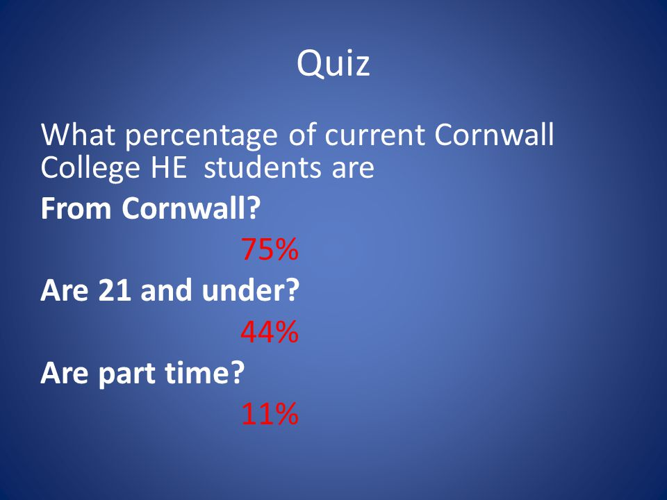 Quiz What percentage of current Cornwall College HE students are From Cornwall.