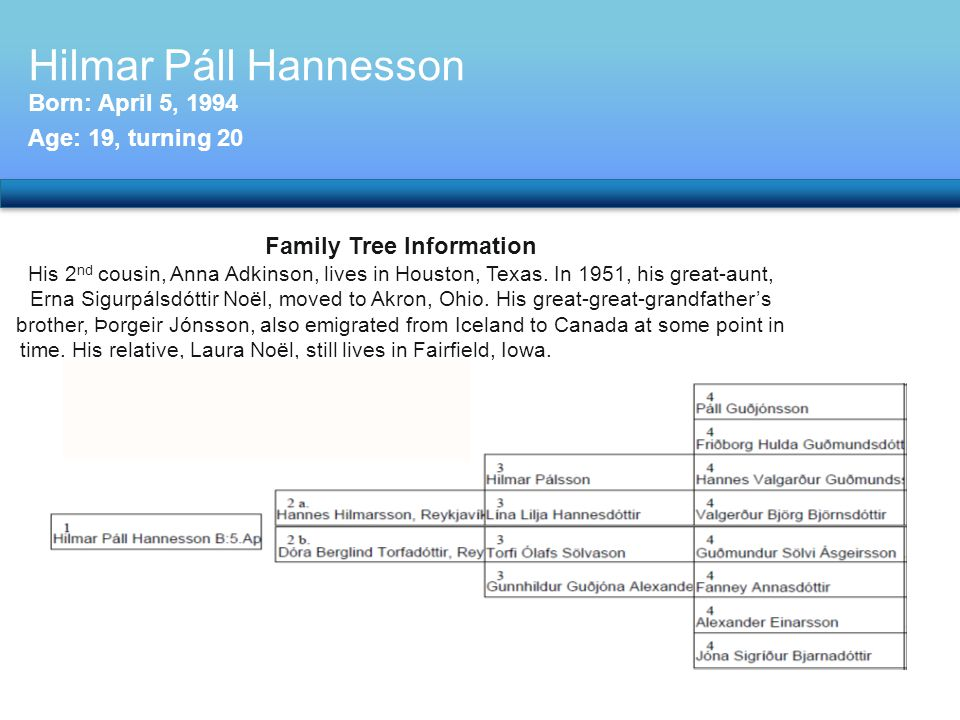 Family Tree Information His 2 nd cousin, Anna Adkinson, lives in Houston, Texas.