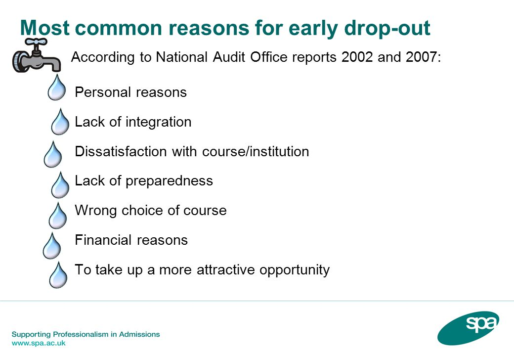 Most common reasons for early drop-out Personal reasons Lack of integration Dissatisfaction with course/institution Lack of preparedness Wrong choice of course Financial reasons To take up a more attractive opportunity According to National Audit Office reports 2002 and 2007: