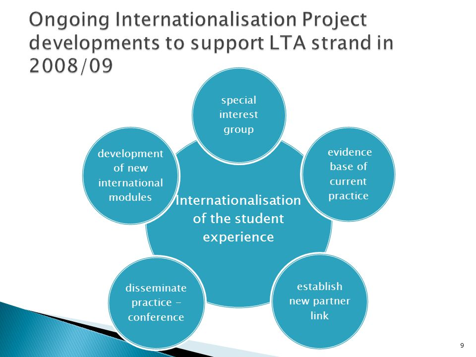 9 Internationalisation of the student experience special interest group evidence base of current practice establish new partner link disseminate pract