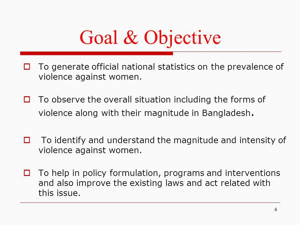 Major four categories of VAW Psychological violence (i.e.