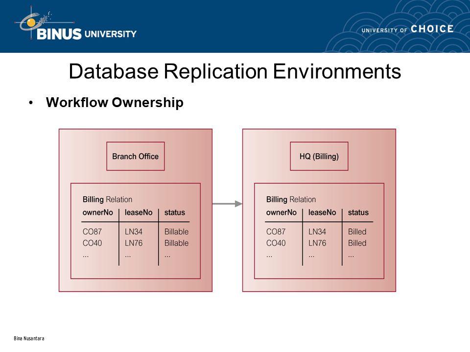 Bina Nusantara Database Replication Environments Workflow Ownership
