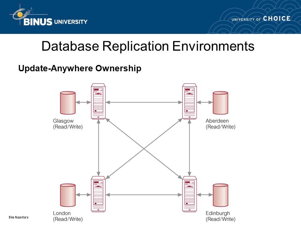 Bina Nusantara Database Replication Environments Update-Anywhere Ownership