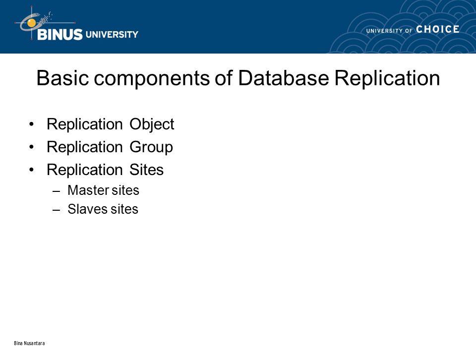 Bina Nusantara Basic components of Database Replication Replication Object Replication Group Replication Sites –Master sites –Slaves sites
