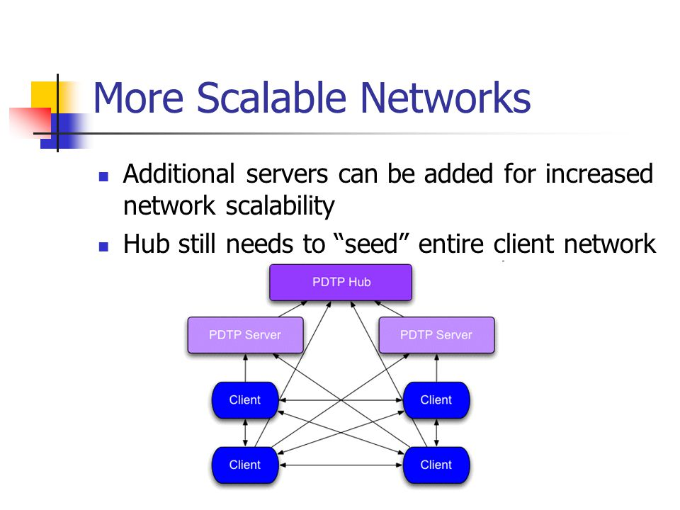 More Scalable Networks Additional servers can be added for increased network scalability Hub still needs to seed entire client network