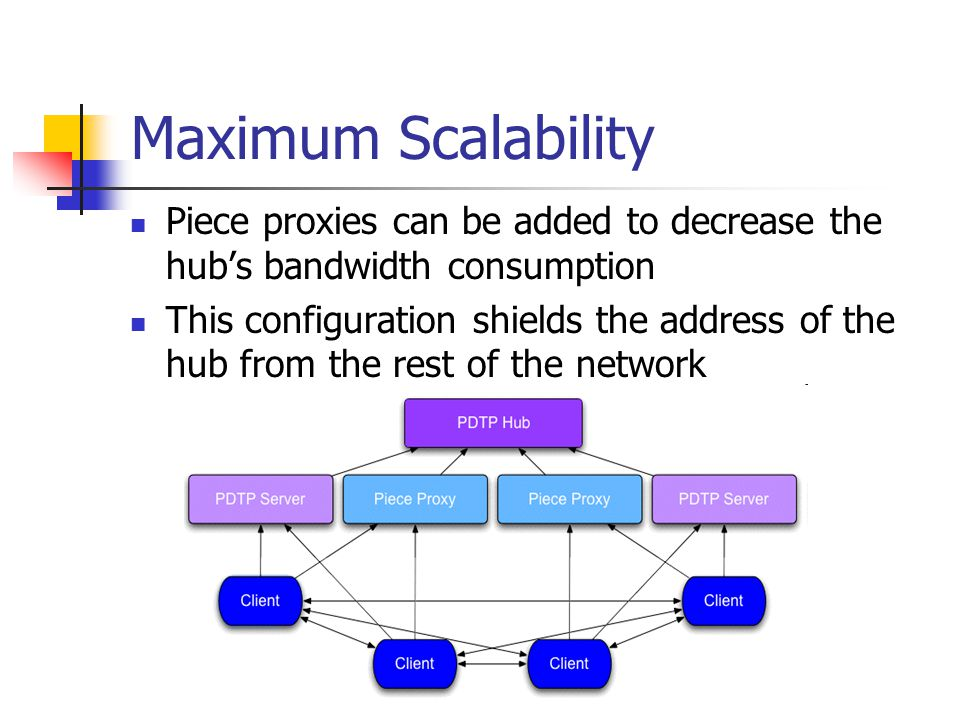 Maximum Scalability Piece proxies can be added to decrease the hub's bandwidth consumption This configuration shields the address of the hub from the rest of the network
