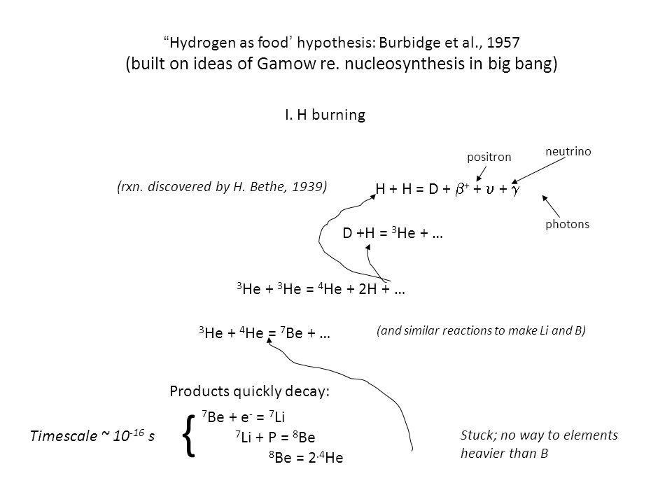 Hydrogen as food' hypothesis: Burbidge et al., 1957 (built on ideas of Gamow re.