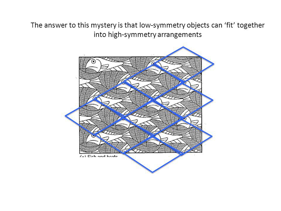 The answer to this mystery is that low-symmetry objects can 'fit' together into high-symmetry arrangements