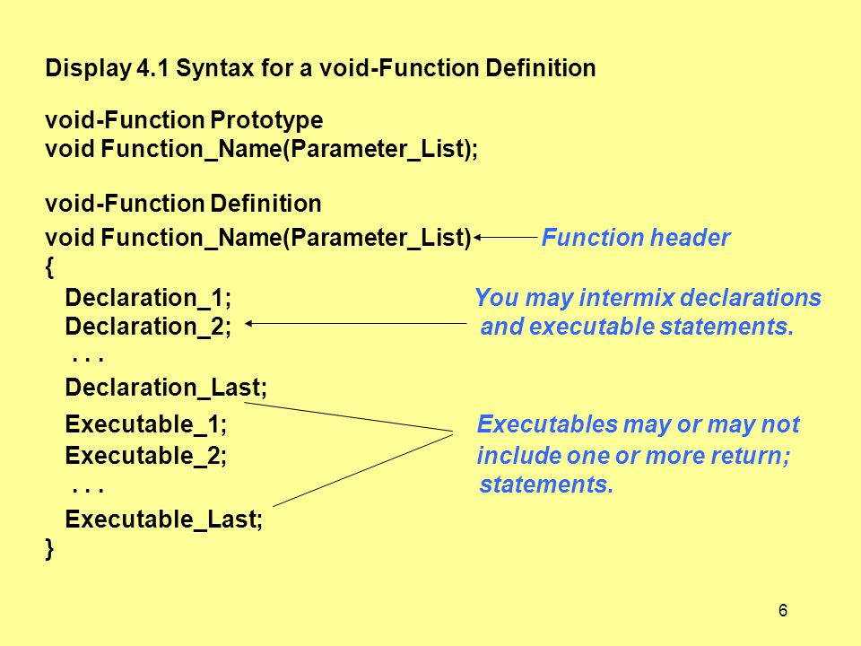 Display 4.1 Syntax for a void-Function Definition void-Function Prototype void Function_Name(Parameter_List); void-Function Definition void Function_N
