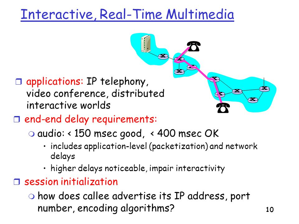 11 Multimedia Over Today's Internet TCP/UDP/IP: best-effort service r no guarantees on delay, loss Today's Internet multimedia applications use application-level techniques to mitigate (as best possible) effects of delay, loss But you said multimedia apps requires QoS and level of performance to be effective.