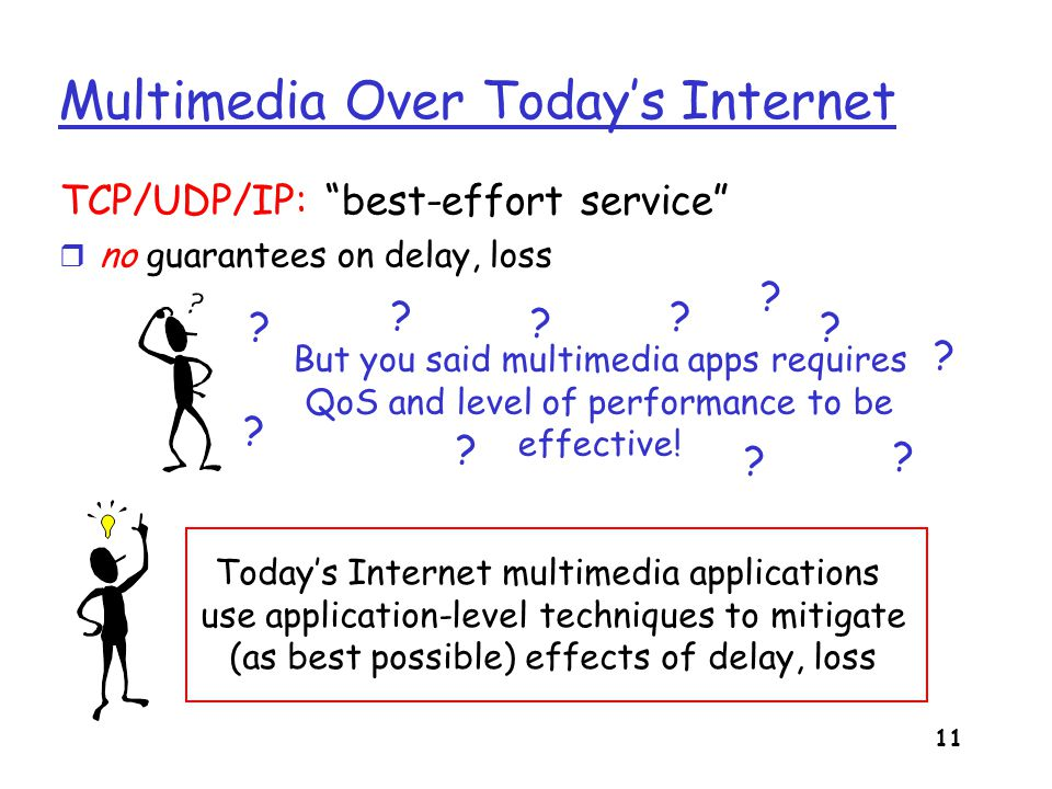 12 How should the Internet evolve to better support multimedia.