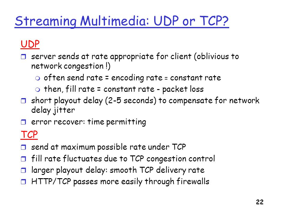 23 Streaming Multimedia: client rate(s) Q: how to handle different client receive rate capabilities.