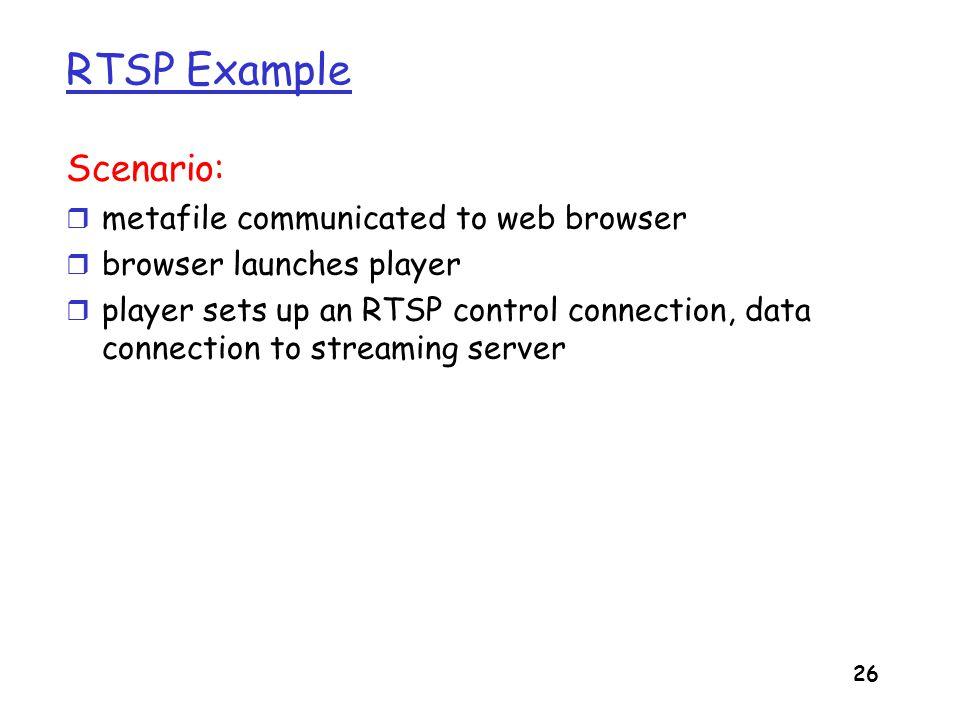 27 Metafile Example Twister <track type=audio e= PCMU/8000/1 src = rtsp://audio.example.com/twister/audio.en/lofi > <track type=audio e= DVI4/16000/2 pt= 90 DVI4/8000/1 src= rtsp://audio.example.com/twister/audio.en/hifi > <track type= video/jpeg src= rtsp://video.example.com/twister/video >
