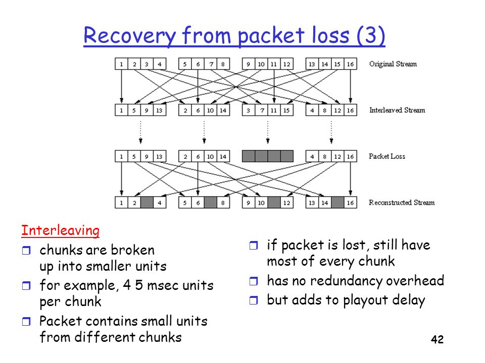 43 Summary: Internet Multimedia: bag of tricks r use UDP to avoid TCP congestion control (delays) for time-sensitive traffic r client-side adaptive playout delay: to compensate for delay r server side matches stream bandwidth to available client-to-server path bandwidth m chose among pre-encoded stream rates m dynamic server encoding rate r error recovery (on top of UDP) m FEC, interleaving m retransmissions, time permitting m conceal errors: repeat nearby data