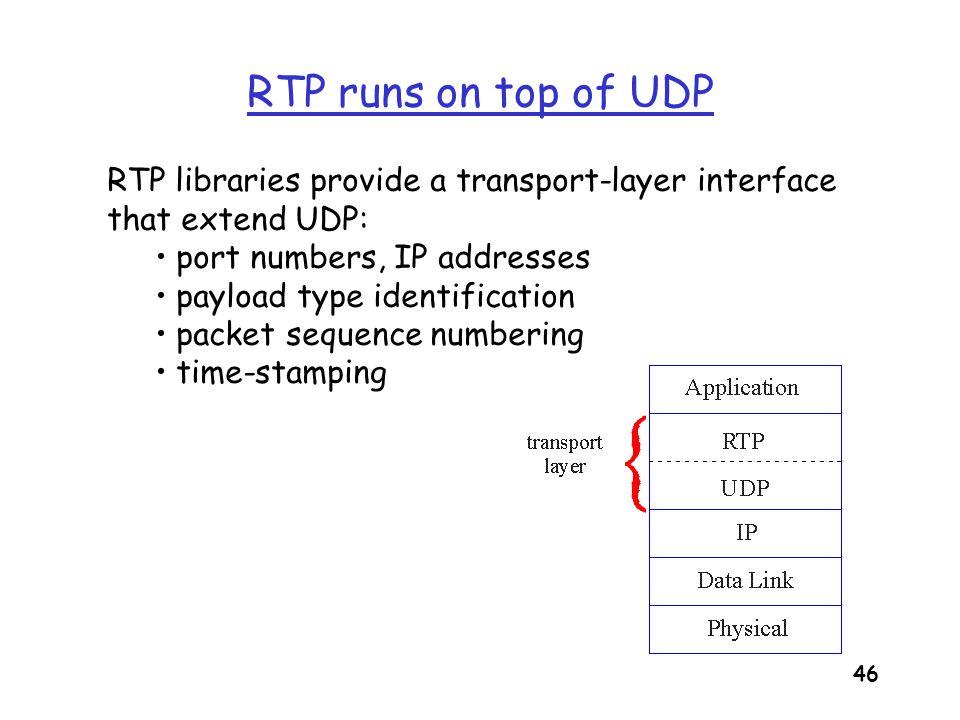 47 RTP Example r Consider sending 64 kbps PCM-encoded voice over RTP.