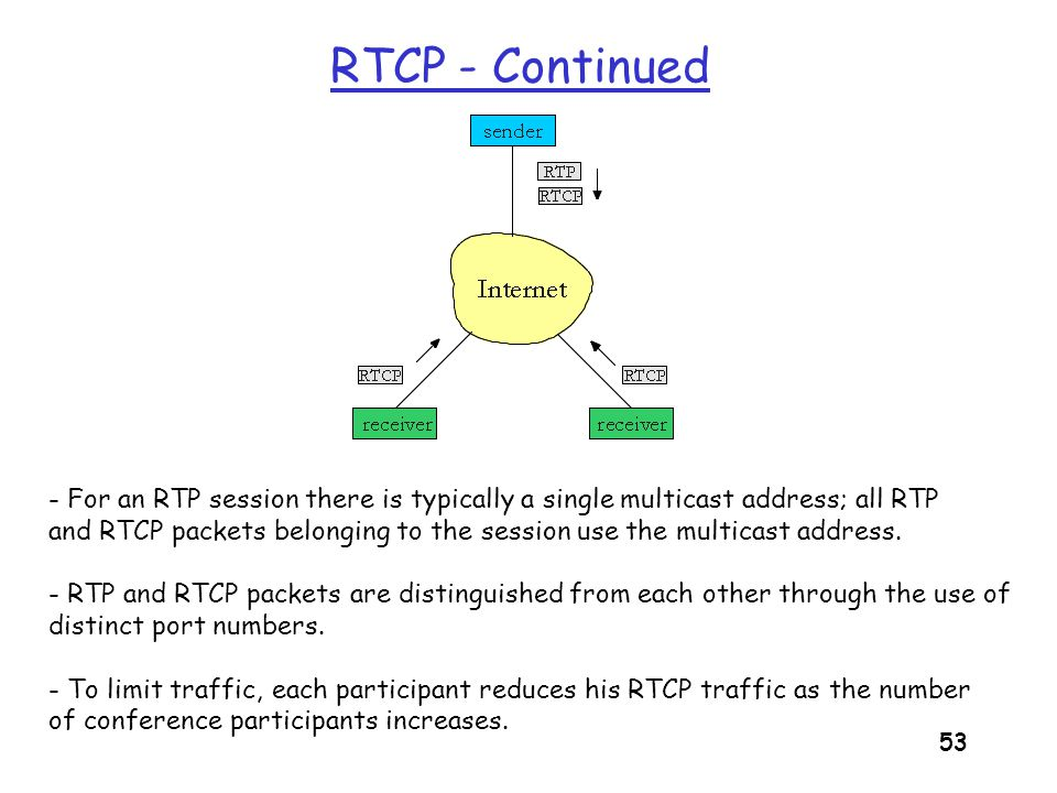 54 RTCP Packets Receiver report packets: r fraction of packets lost, last sequence number, average interarrival jitter.