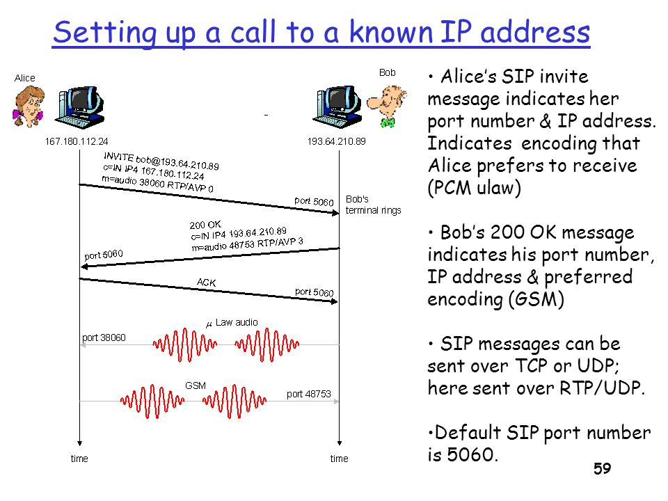 60 Setting up a call (more) r Codec negotiation: m Suppose Bob doesn't have PCM ulaw encoder.