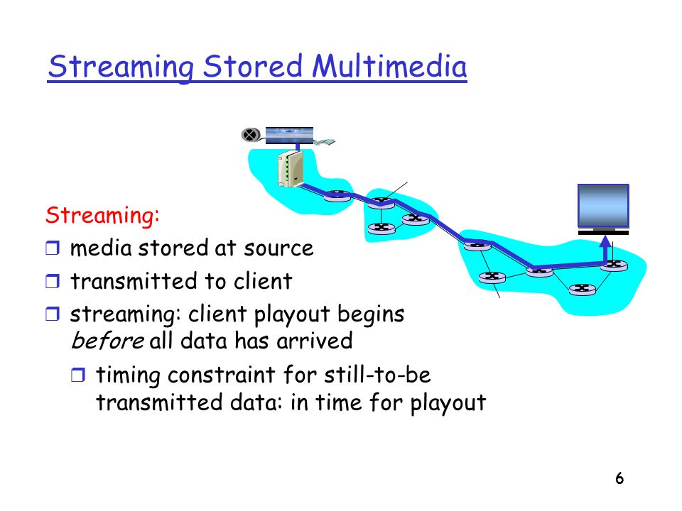 7 Streaming Stored Multimedia: What is it.1. video recorded 2.
