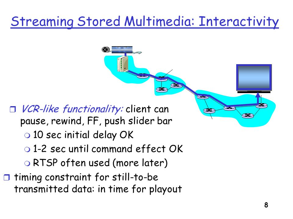 9 Streaming Live Multimedia Examples: r Internet radio talk show r Live sporting event Streaming r playback buffer r playback can lag tens of seconds after transmission r still have timing constraint Interactivity r fast forward impossible r rewind, pause possible!