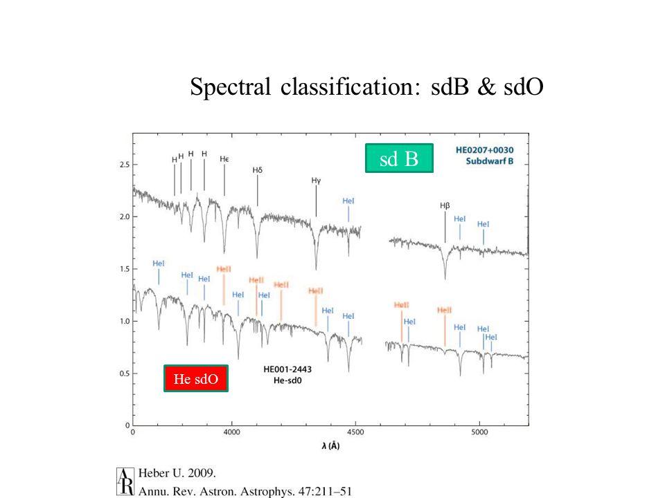 Spectral classification: sdB & sdO sd B He sdO